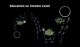 Education vs. Income Level