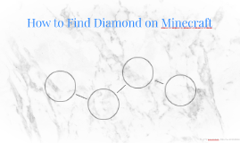 How to Find Diamond on Minecraft