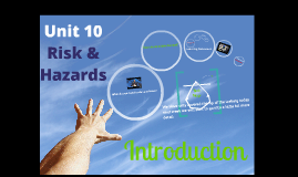 Copy of Copy of Level 1 Sport - Unit 10 Risks & Hazards in Sport and Active Leisure - Introduction