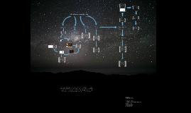 La colonizzazione spaziale