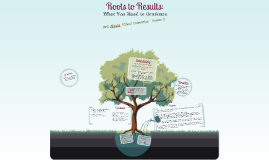Roots to Results - Graduation Reqiuirements