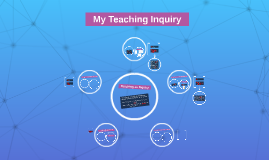 Copy of My Teaching Inquiry 2015
