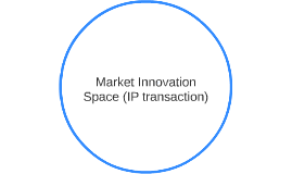 Market Innovation Space (IP transaction)