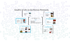 The Quality of Life on the Korean Peninsula