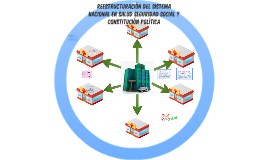Copy of DESCENTRALIZACION EN SALUD