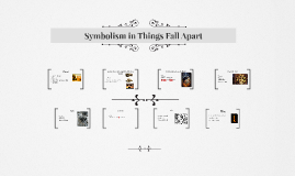 Symbolism in Things Fall Apart