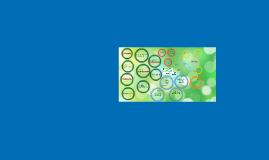 Copy of Organisatiegebonden communicatie