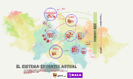 Alumnes_El sistema educatiu actual 2018