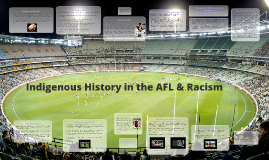 Copy of Indigenous History in the AFL & Racism