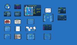 Copy of AVID presentation