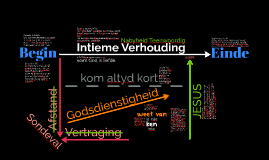 Intieme Verhouding -DDFG'17