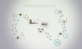 Amy: A persona experience map