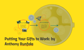 Putting Your Gifts to Work