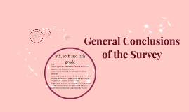 Copy of General Conclusions of the Survey