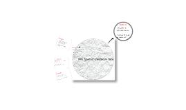 Copy of Five Classroom Talk Moves