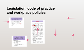 The difference between legislation, code of practice and wor