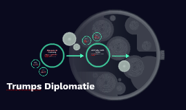 Trumps Diplomacy