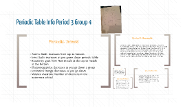 Periodic Table Info Period 3 Group 4