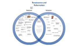Copy of Copy of Renaissance and Reformation Venn Diagram