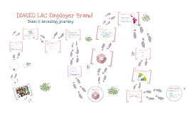 Copy of Employer Brand