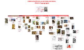 Copy of Copy of Copy of Copy of PERIODIZACIÓN DE LA HISTORIA UNIVERSAL (Modelo Eurocéntrico)