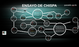 Copy of ENSAYO DE CHISPA