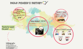 Copy of PABLO PICASSO´S HISTORY