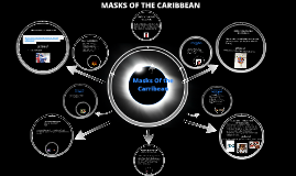 Copy of Masks Of the Carribean
