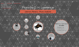 Piano by D. H. Lawrence