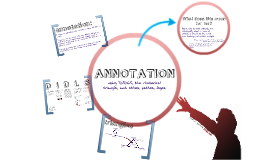Annotation: DIDLS, rhetorical triangle, ethos/pathos/logos