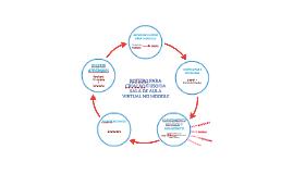 Design Instrucional Moodle Presencial/UFSM - 2019/1