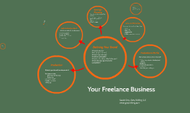 Your Freelance Business