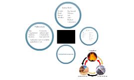 Copy of Rock classification concept map
