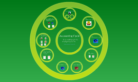 Copy of Accounting Cycle