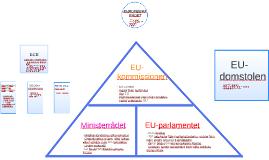 EU-parlamentet