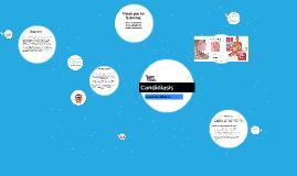 Copy of Candidiasis