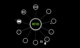 RFID-Technik