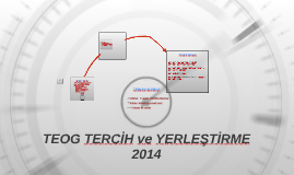 Copy of TEOG TERCİH SİSTEMİ