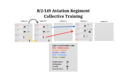 B/2-149 Aviation Regiment Collective Training Plan
