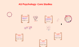 AS psychology core studies