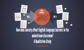 How does anxiety affect English Language Learners in the gen