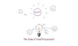 the flow of food:preperation