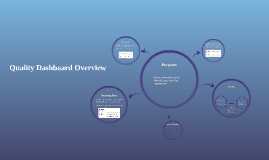 Quality Dashboard Overview