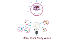 Many Roots, Many Voices