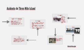 Acidente de Three Mile Island