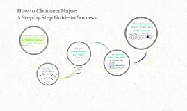 How to Choose a Major: Step By Step