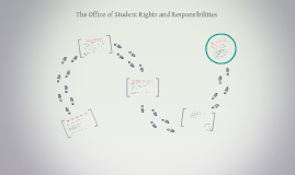Office of Student Rights & Responsibilities