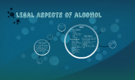 Legal Aspects of alcohol