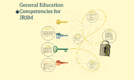 General Education Competencies for JRSM