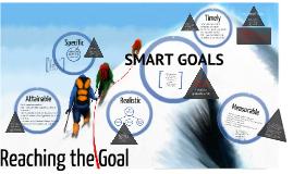 Copy of WGU SMART Goal Setting